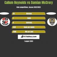 Callum Reynolds vs Damian McCrory h2h player stats
