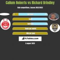 Callum Roberts vs Richard Brindley h2h player stats
