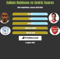 Callum Robinson vs Cedric Soares h2h player stats