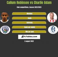 Callum Robinson vs Charlie Adam h2h player stats