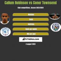 Callum Robinson vs Conor Townsend h2h player stats