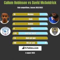 Callum Robinson vs David McGoldrick h2h player stats