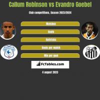 Callum Robinson vs Evandro Goebel h2h player stats