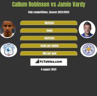 Callum Robinson vs Jamie Vardy h2h player stats