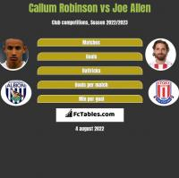 Callum Robinson vs Joe Allen h2h player stats