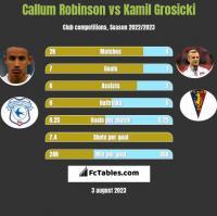 Callum Robinson vs Kamil Grosicki h2h player stats