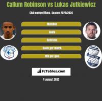 Callum Robinson vs Lukas Jutkiewicz h2h player stats