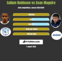 Callum Robinson vs Sean Maguire h2h player stats