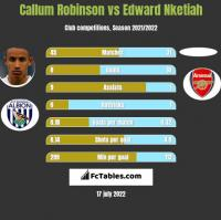 Callum Robinson vs Edward Nketiah h2h player stats
