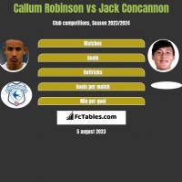 Callum Robinson vs Jack Concannon h2h player stats