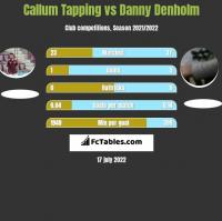 Callum Tapping vs Danny Denholm h2h player stats