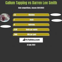 Callum Tapping vs Darren Lee Smith h2h player stats