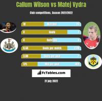 Callum Wilson vs Matej Vydra h2h player stats