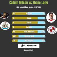 Callum Wilson vs Shane Long h2h player stats