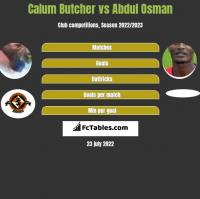 Calum Butcher vs Abdul Osman h2h player stats