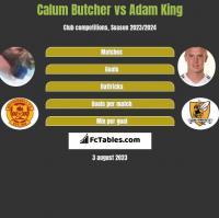 Calum Butcher vs Adam King h2h player stats