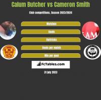 Calum Butcher vs Cameron Smith h2h player stats