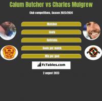 Calum Butcher vs Charles Mulgrew h2h player stats