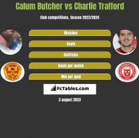 Calum Butcher vs Charlie Trafford h2h player stats