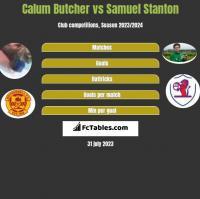 Calum Butcher vs Samuel Stanton h2h player stats