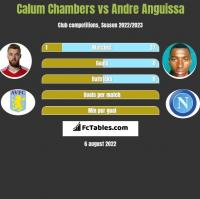 Calum Chambers vs Andre Anguissa h2h player stats