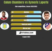 Calum Chambers vs Aymeric Laporte h2h player stats