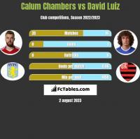 Calum Chambers vs David Luiz h2h player stats