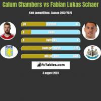 Calum Chambers vs Fabian Lukas Schaer h2h player stats