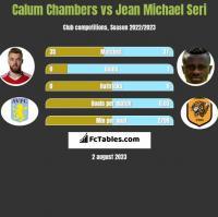 Calum Chambers vs Jean Michael Seri h2h player stats