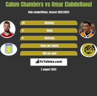 Calum Chambers vs Omar Elabdellaoui h2h player stats