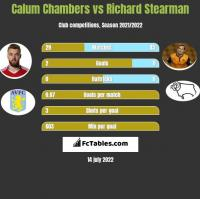 Calum Chambers vs Richard Stearman h2h player stats