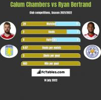 Calum Chambers vs Ryan Bertrand h2h player stats