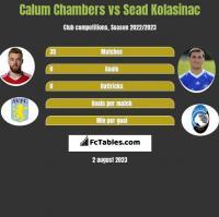 Calum Chambers vs Sead Kolasinac h2h player stats