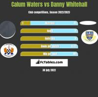 Calum Waters vs Danny Whitehall h2h player stats