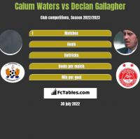 Calum Waters vs Declan Gallagher h2h player stats