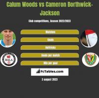 Calum Woods vs Cameron Borthwick-Jackson h2h player stats