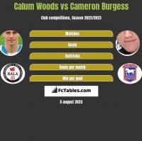 Calum Woods vs Cameron Burgess h2h player stats