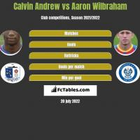 Calvin Andrew vs Aaron Wilbraham h2h player stats
