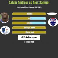 Calvin Andrew vs Alex Samuel h2h player stats