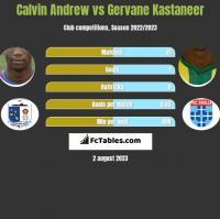 Calvin Andrew vs Gervane Kastaneer h2h player stats