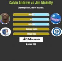 Calvin Andrew vs Jim McNulty h2h player stats