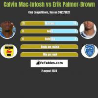Calvin Mac-Intosh vs Erik Palmer-Brown h2h player stats