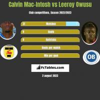 Calvin Mac-Intosh vs Leeroy Owusu h2h player stats