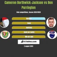 Cameron Borthwick-Jackson vs Ben Purrington h2h player stats