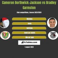 Cameron Borthwick-Jackson vs Bradley Garmston h2h player stats