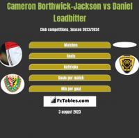 Cameron Borthwick-Jackson vs Daniel Leadbitter h2h player stats