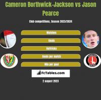 Cameron Borthwick-Jackson vs Jason Pearce h2h player stats