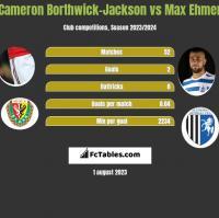 Cameron Borthwick-Jackson vs Max Ehmer h2h player stats