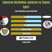 Cameron Borthwick-Jackson vs Tomas Egert h2h player stats