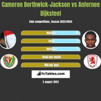Cameron Borthwick-Jackson vs Anfernee Dijksteel h2h player stats